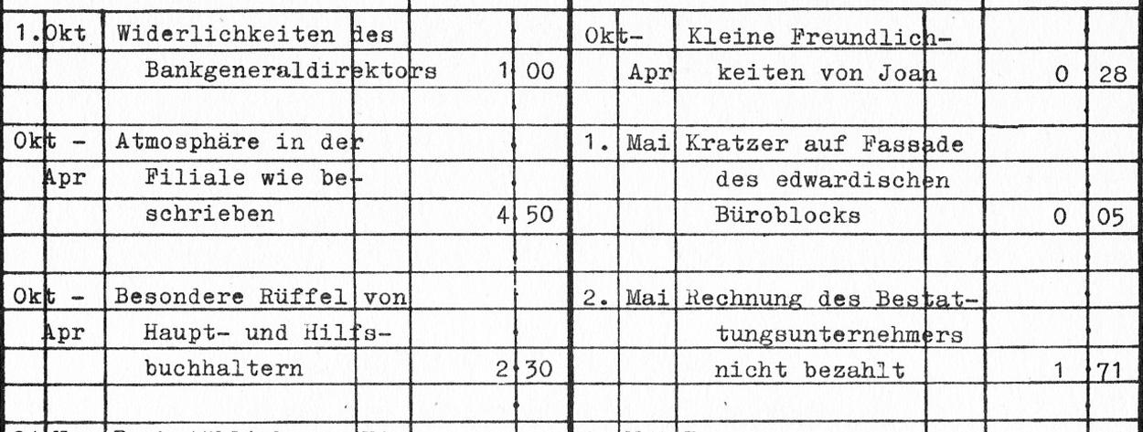 fabrikDERverschuldetenMENSCHEN4